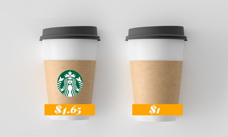 Brand perception - coffee with branding charging more than coffee without branding